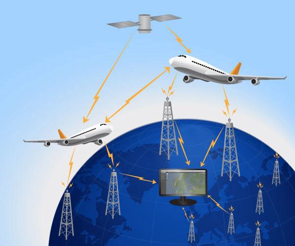 Flugverfolgung durch ADS-B Technologie